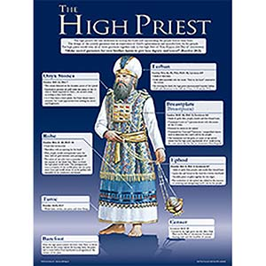 The High Priest: Garments Wall Chart